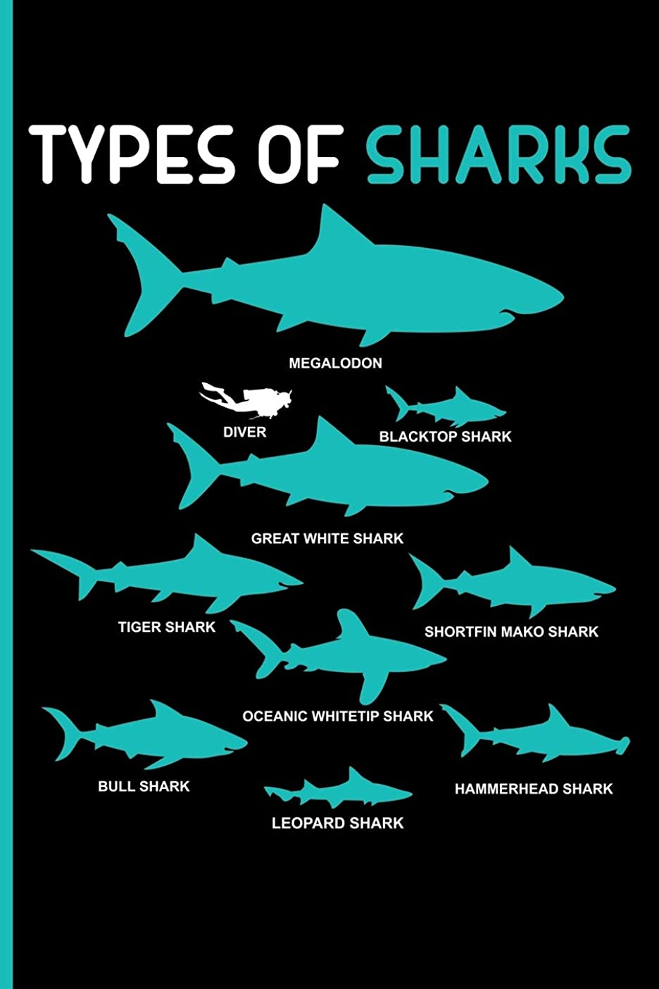 当社魚作成者Types Of Sharks Megalodon Diver Blacktop Shark Great White Shark Tiger Shark: Shortfin Mako Shark Oceanic Whitetip Shark Bull Shark Leopard Shark Hammerhead Shark Blank Lined Journal Notebook Planner