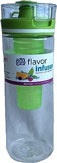 Best cool gear juicer water bottle Reviews