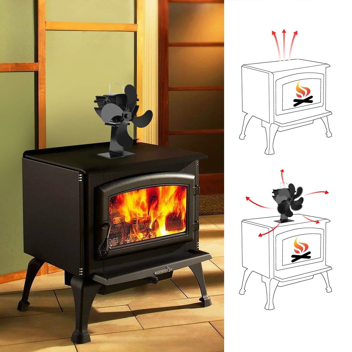 AMZ BCS Ventilador de Estufa accionado por Calor de 4 Cuchillas ...