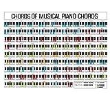 Wandkunstbild Piano Chord Chart Poster Perfekt für