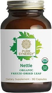 Best nettle leaves supplement Reviews