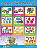 To Delight Entertain and Educate! This learning chart is a wonderful ally both in the classroom and at home. It contains informative educational content and the colorful design makes it perfect to display on walls or to decorate any flat surface.