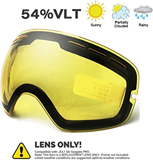 Juli Ski Goggles BNC Replacement Lens for Adult
