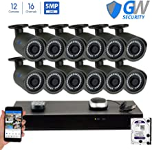 16 channel cctv video multiplexer