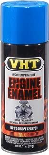 Best ford light blue engine paint Reviews