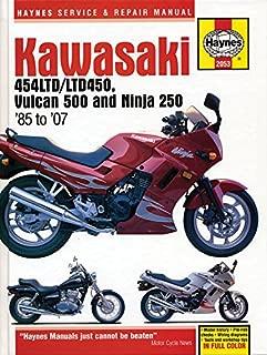 Best service ninja 250 Reviews