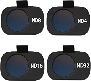 LICHIFIT DJI Mavic Mini 対応フィルター ND4+ND8+ND16+ND32セット mavic mini カメラレンズフィルター レンズ保護 光学ガラス アクセサリー 6個セット