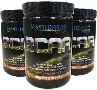 worldwide sport nutritional supplements, inc
