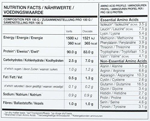 Bodylab24 Soya Protein Isolat Vanille, 1er Pack (1 x 1000g) - 5