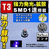 LED T3 SMD1連 ピンク 1個 マイクロLED 【M-TRUST】