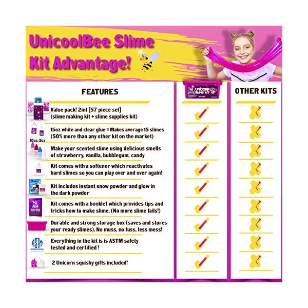 Unicoolbee Unicorn Slime Kit for Girls 57pcs -Slime Making Kit and Slime Supplies Kit -2 in 1- Unicorn Gifts for Girls… 5