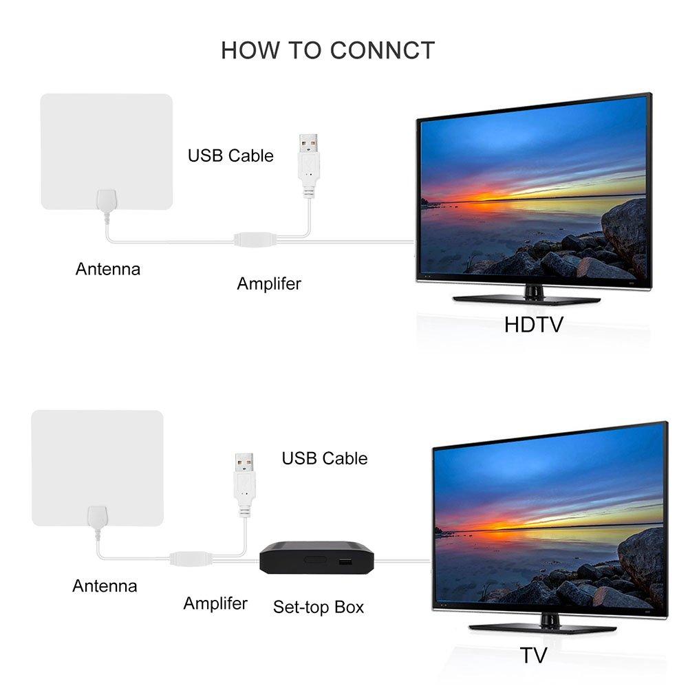 Yunchenghe Amplificador de Rango de 80 Millas Antena HDTV con Amplificador de señal de Amplificador Desmontable, Adaptador de alimentación USB y Cable coaxial de Alto Rendimiento de 10 pies: Amazon.es: Electrónica