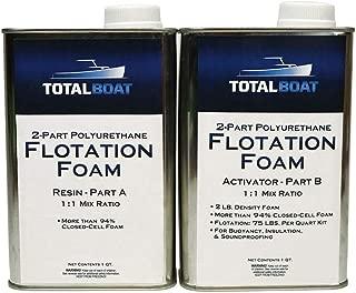 TotalBoat Liquid Urethane Foam Kit 2 Lb Density, Closed Cell for Flotation & Insulation (2 Quart Kit)