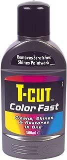 Best t cut color fast Reviews