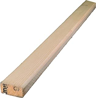 Best wood furring strips sizes Reviews
