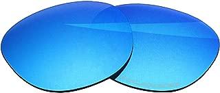 Best oakley latch lenses Reviews