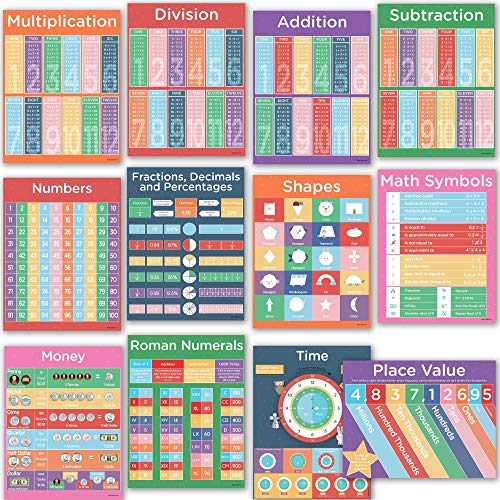 12 Mathematics Posters for Classroom- Large Laminated Math Posters for Elementary School Include Multiplication Chart, Fractions, Decimals, Place Value & Roman Numerals Chart.