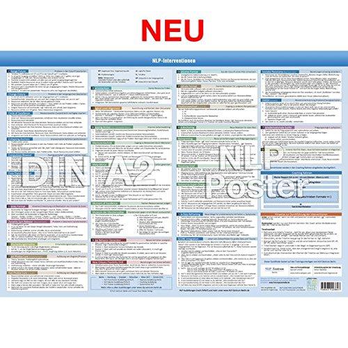 NLP INTERVENTIONEN POSTER DIN A2 (2020) - Schritt-für-Schritt Kurzanleitungen von 33 NLP Interventionen für den NLP Coach, Trainer, Practitioner und Master