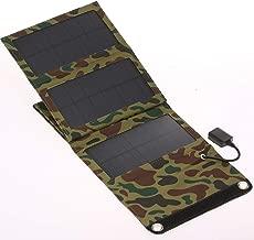 compact solar panels 1.6 4
