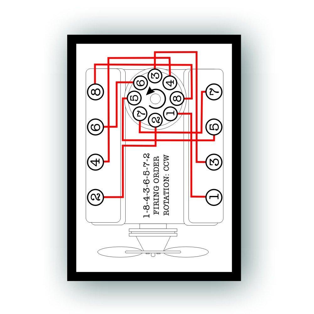 455 oldsmobile engine diagram wiring library diagram mega rh 13 merty travelseven de