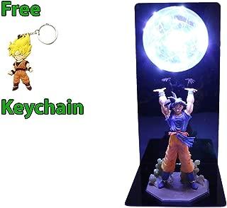 Geek Gear Dragon Ball Z 3D Goku Action Figure Super Spirit Bomb Genki DAMA Desk Led Night Light Table Lamp Free Keychain