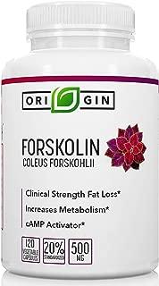 100% Pure Forskolin Extract for Weight Loss. 120 Veg. Capsules 500mg per serving. Coleus Forskohlii 20% Forskolin. Fat Burner, Weight Loss Supplement for Men & Women