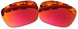 Best electric knoxville lenses Reviews