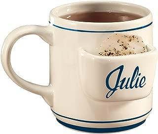 Best personalized tea mugs Reviews