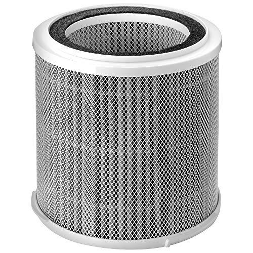 Gridinlux   Recambio de Filtro HEPA Purificador de Aire   Alta Eficiencia   Triple Capa HEPA, PRE-Filtro y CARBÓN Activo   Filtra y Neutraliza Malos Olores   Alta Duración