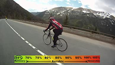 Rocky Mountain Group Ride #6: Berthoud Pass by Seek Out Cycling