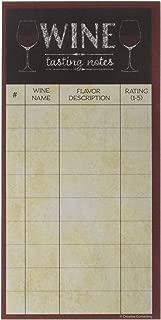 Best wine tasting score Reviews
