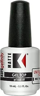 GelFinity Gel Matte Top Coat-Soak Off 411548