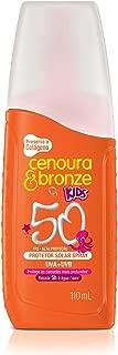 Protetor Solar Spray 110Ml Fps50 Kids Unit, Cenoura e Bronze