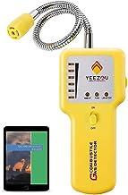 Propaan en Aardgas Lekdetector; Draagbare Gasdetector om gaslekken van Brandbare Gassen zoals methaan, LPG, LNG, brandsto...