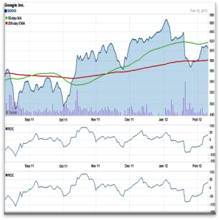Market Analysis App