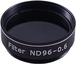 150mm solar filter