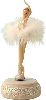 Musicbox Kingdom 27012 Musicbox World Twirling Ballerina Figurine