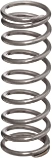 Steel Pack of 10 2.25 Free Length 16.17 lbs Load Capacity 28.3 lbs//in Spring Rate Inch 0.24 OD 1.679 Compressed Length Music Wire Compression Spring 0.045 Wire Size