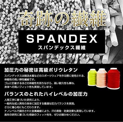 【正規販売店】SASUKEサスケ腹筋引締め比べてくださいこの着圧力他とは違う特殊素材(黒,L)
