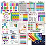 20 Large Educational Math Posters for Elementary School Middle School Classroom Decorations - Multiplication Percentages Ratios, Order of Operations, Length & Weight, Units of Time