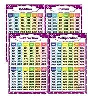 教育用数学ポスター 4枚パック - 乗算分割 加算算 減算ポスター 子供 家庭用品 教室装飾 学習ポスター