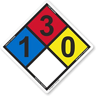 Best nfpa label for gasoline Reviews