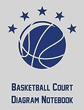 Basketball Court Diagram Notebook: Notebook with blank basketball court diagrams, notes, and undated calendar (8.5x11)