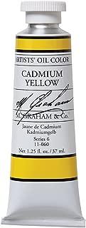 cadmium yellow dark