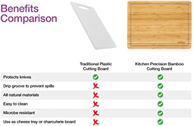 Kitchen Precision Organic Bamboo Cutting Board - 2 Pack - Double Sided Australian Designed Charcuterie and Cheese Serving Pla