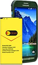 Galaxy S5 Active Battery, Upgraded Euhan 3200mAh Replacement Li-ion Battery for Samsung Galaxy S5 Active SM-G870 (AT&T) & Galaxy S5 Sport SM-G860 (Sprint) Galaxy S5 Spare Battery [24 Month Warranty]