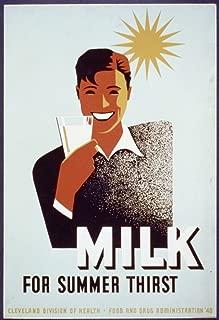 Best milk & poster Reviews