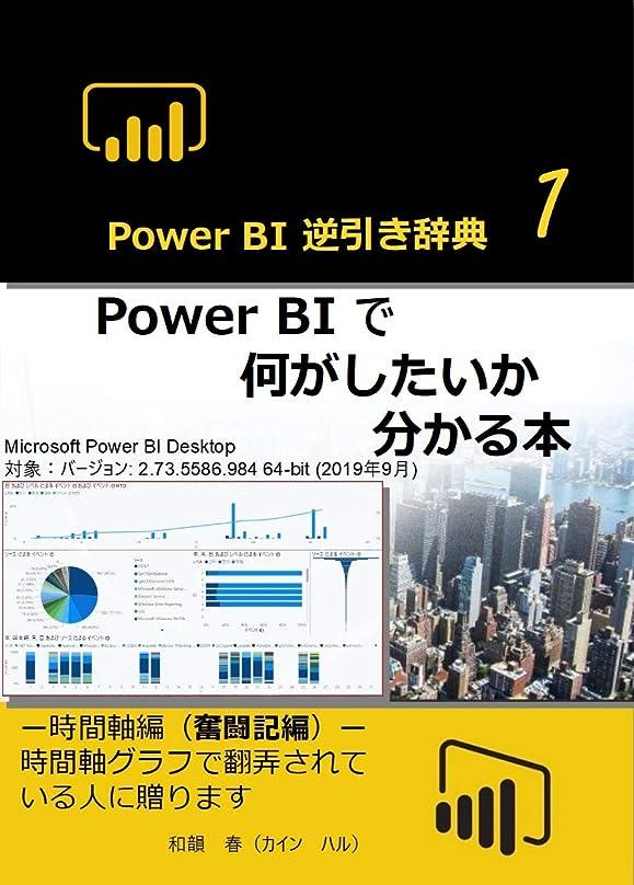 アッパー寛容な満足Power BI 逆引き辞典 Vol.1  Power BI で何がしたいか分かる本: 時間軸編(奮闘記編) 時間軸グラフで翻弄されている人に贈ります