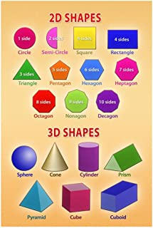3 d shapes chart