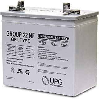 Best 22nf gel battery Reviews